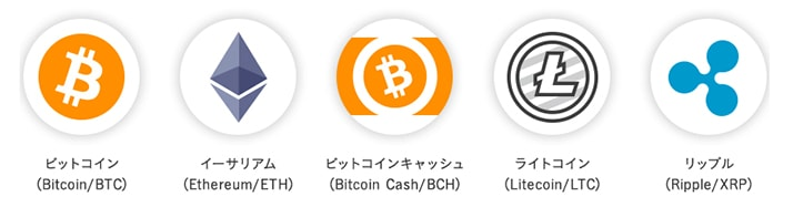 ビットポイントの取扱通貨